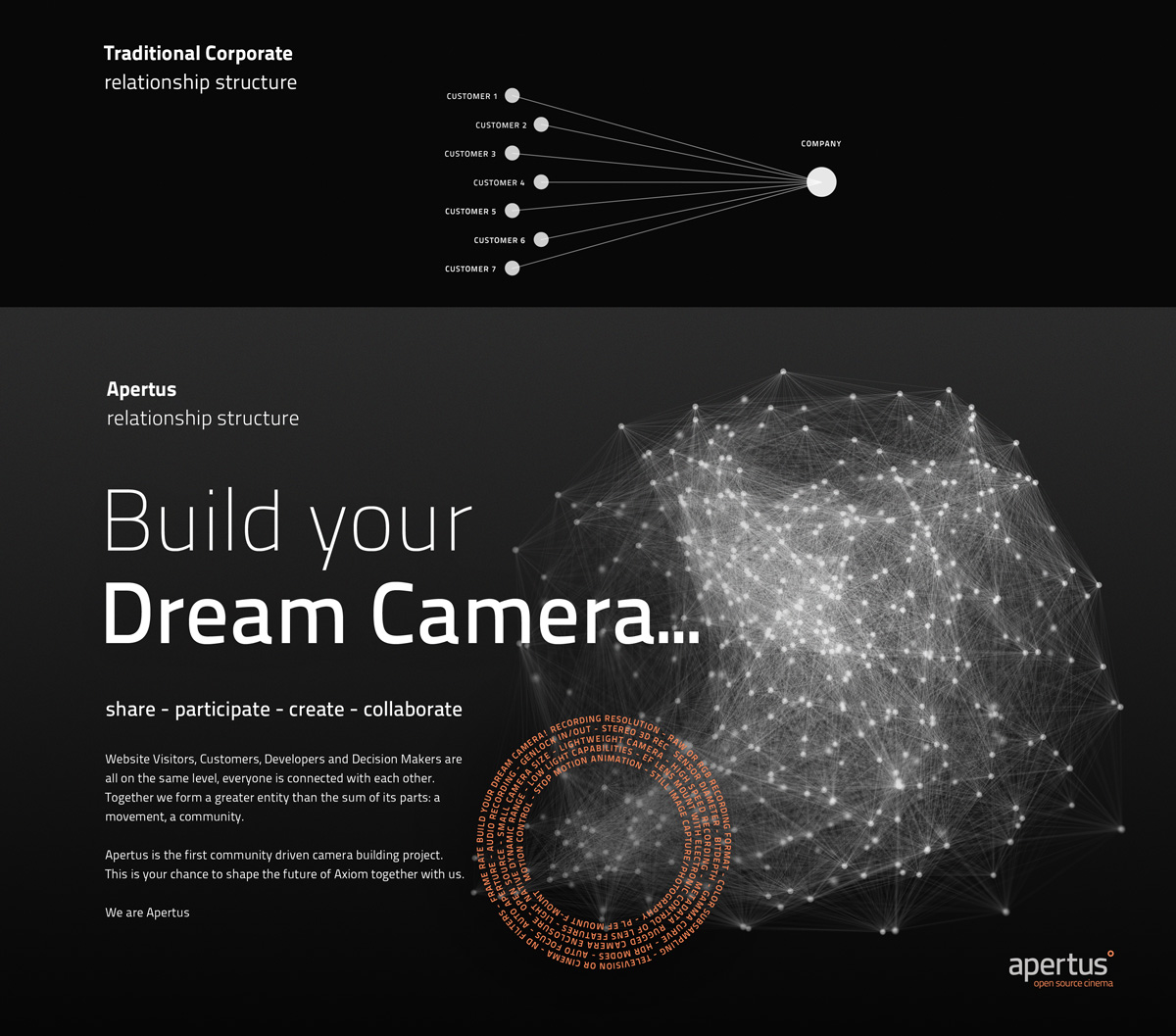 How AXIOM Seeks to Liberate Cinema CamerasHow AXIOM Seeks to